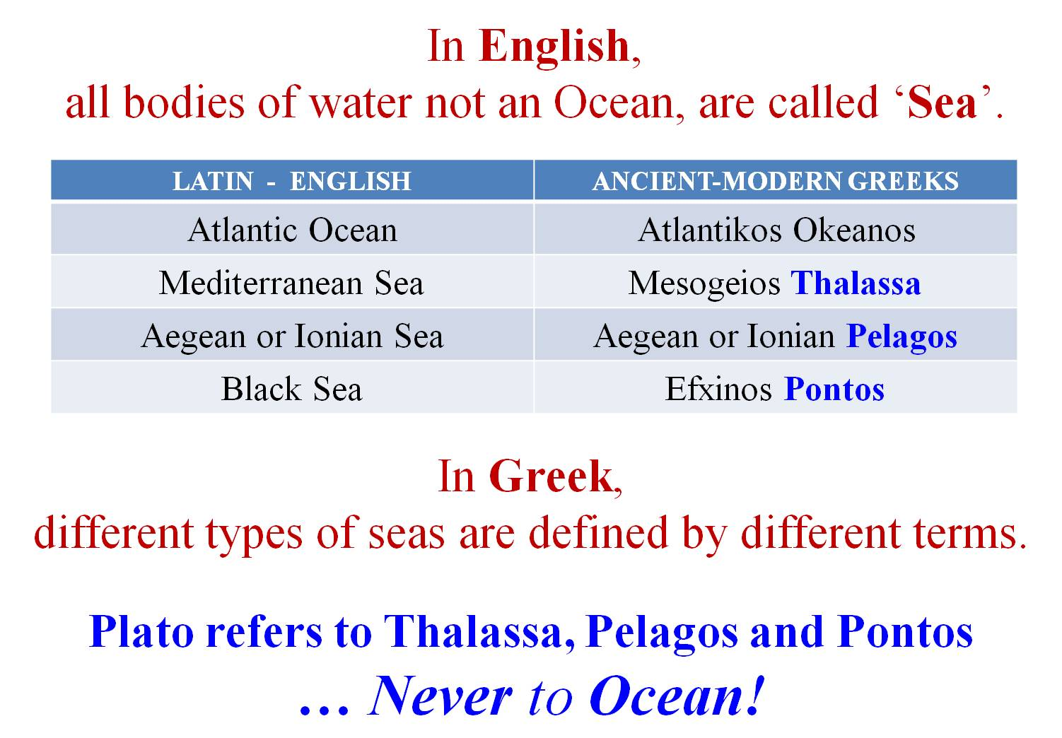 OCEAN-PELAGOS-THALASSA-PONTOS